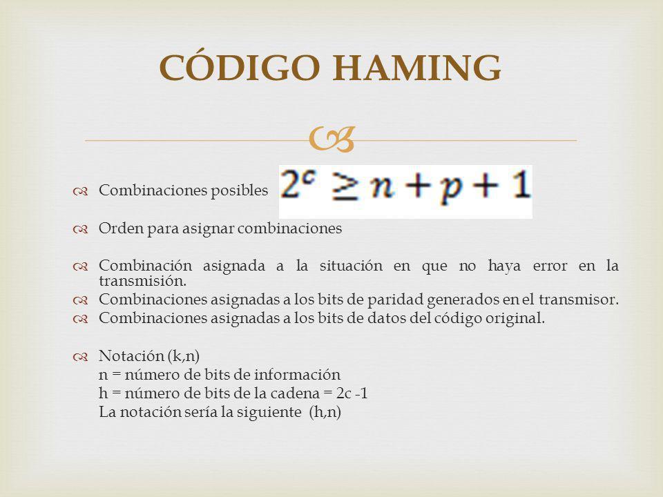 CÓDIGO HAMING Combinaciones posibles Orden para asignar combinaciones