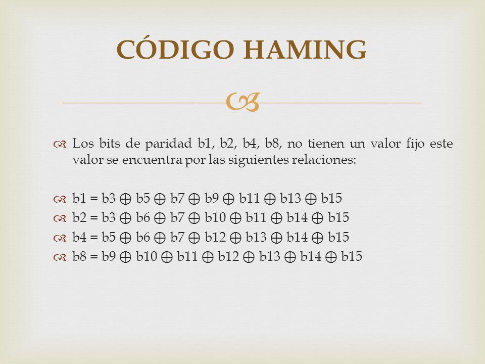 CÓDIGO HAMING Los bits de paridad b1, b2, b4, b8, no tienen un valor fijo este valor se encuentra por las siguientes relaciones: