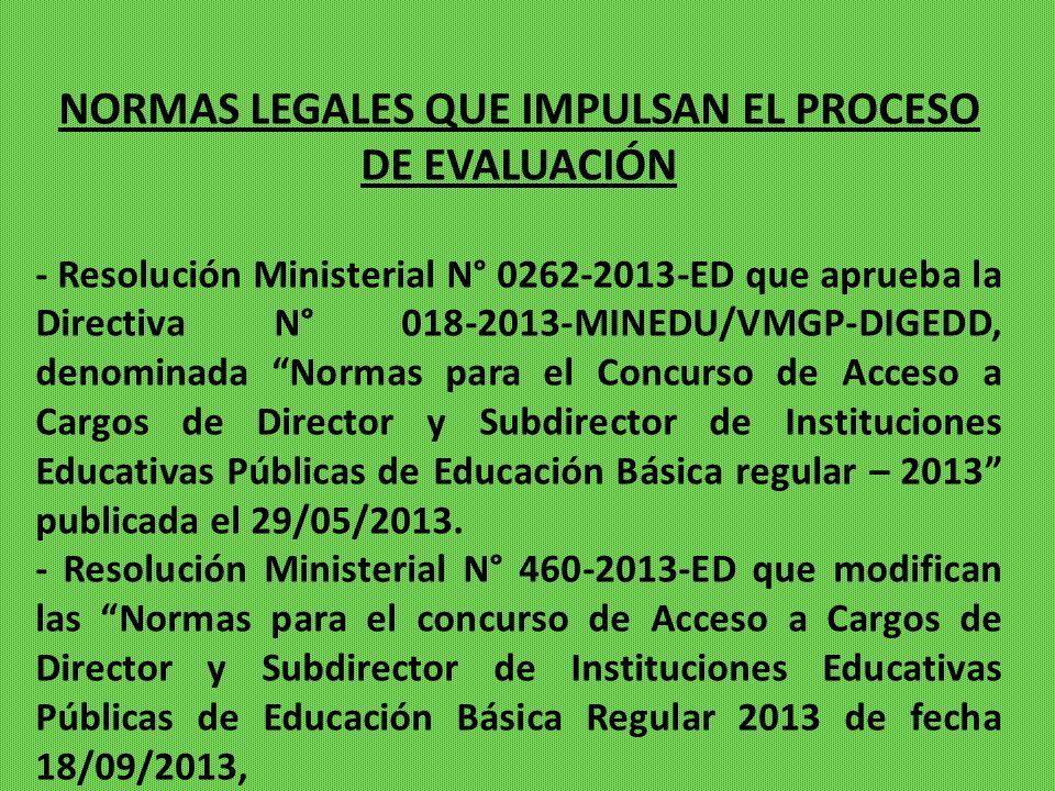 NORMAS LEGALES QUE IMPULSAN EL PROCESO DE EVALUACIÓN