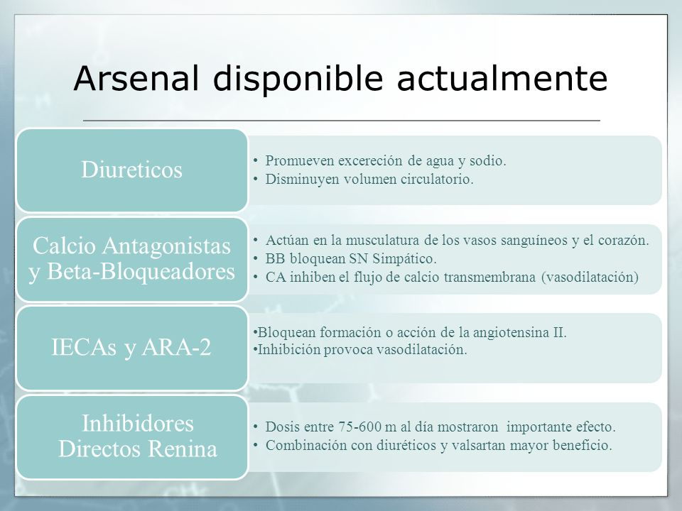 Arsenal disponible actualmente