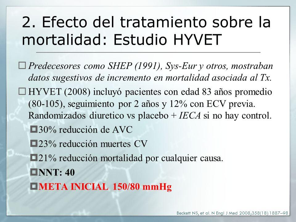 2. Efecto del tratamiento sobre la mortalidad: Estudio HYVET