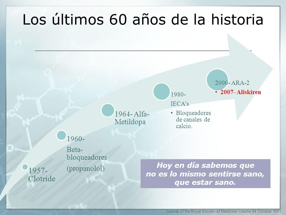 Los últimos 60 años de la historia