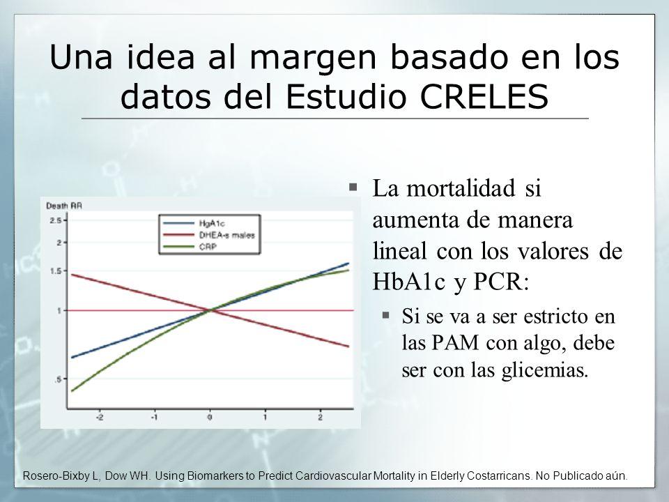 Una idea al margen basado en los datos del Estudio CRELES