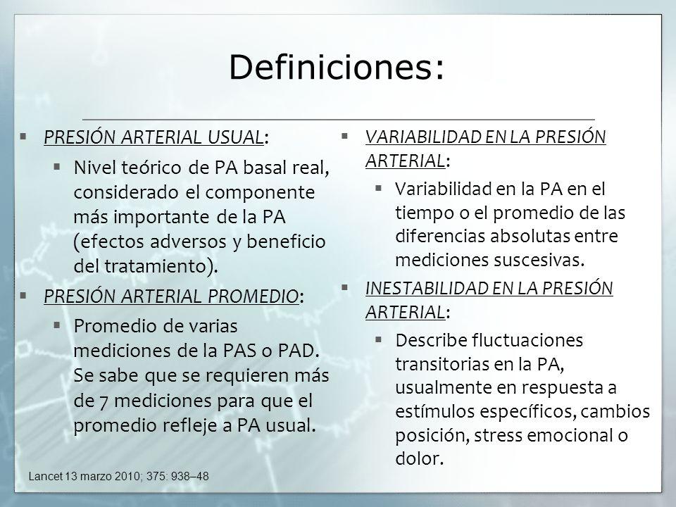 Definiciones: PRESIÓN ARTERIAL USUAL: