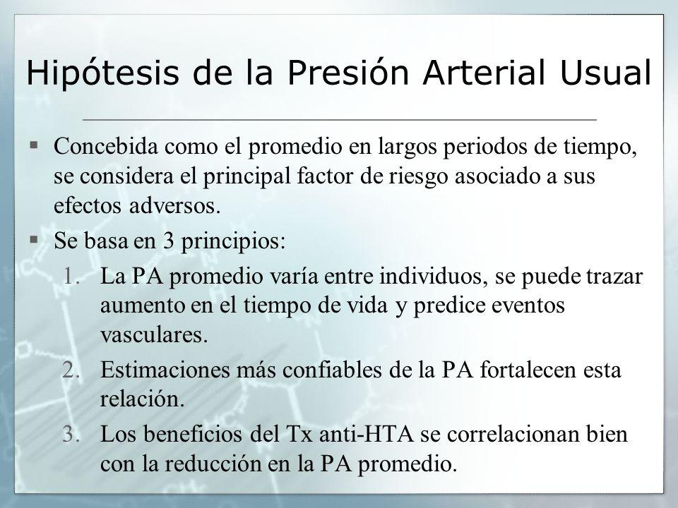 Hipótesis de la Presión Arterial Usual