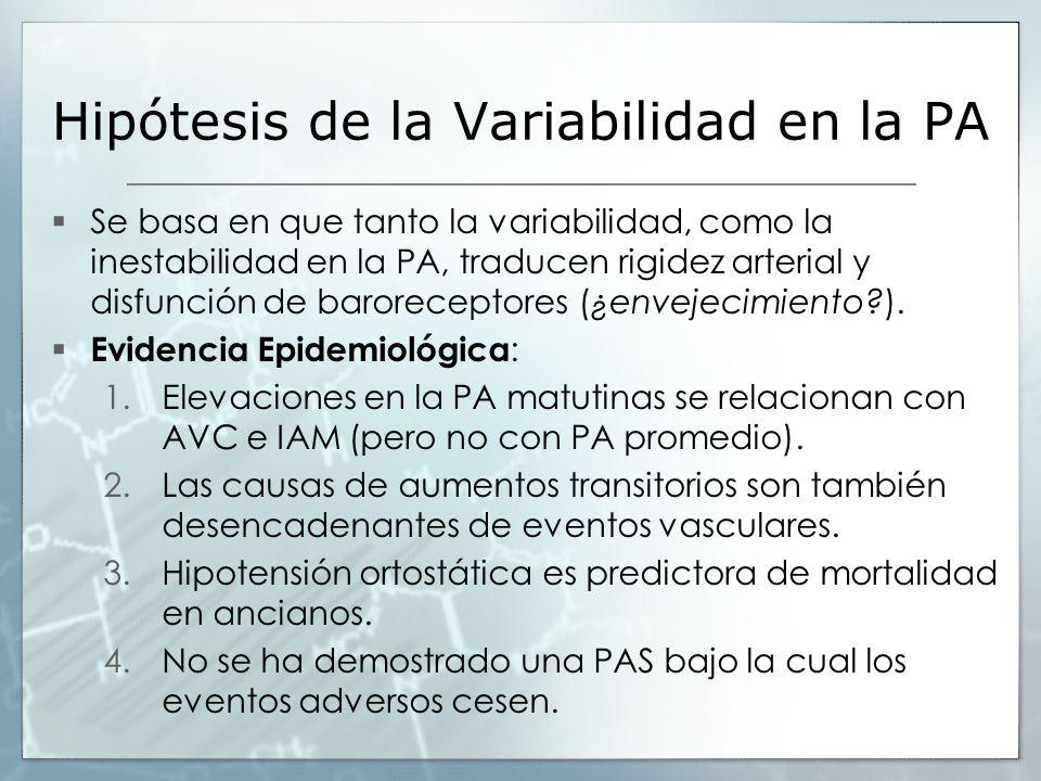 Hipótesis de la Variabilidad en la PA