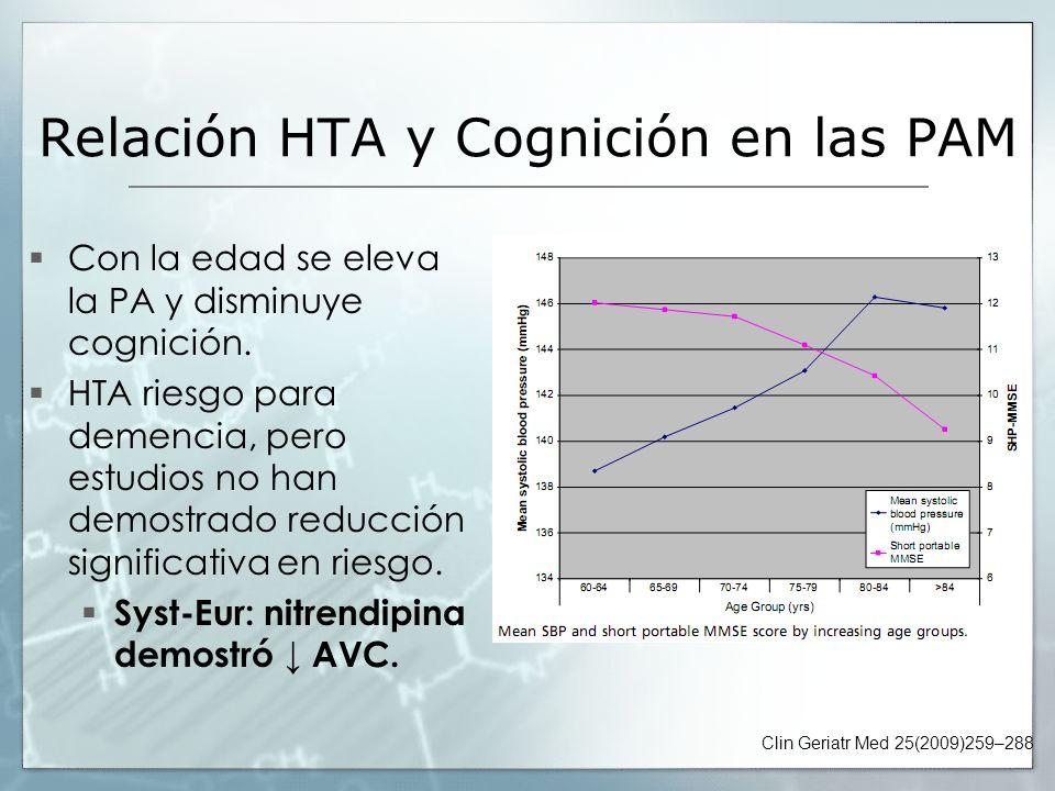 Relación HTA y Cognición en las PAM