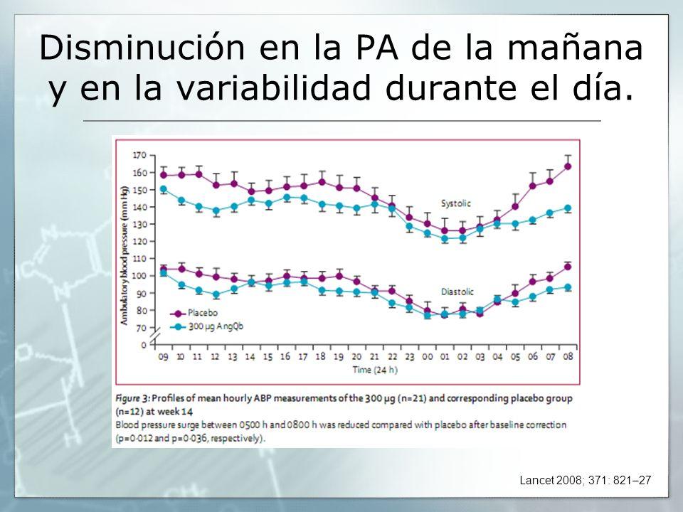 Disminución en la PA de la mañana y en la variabilidad durante el día.
