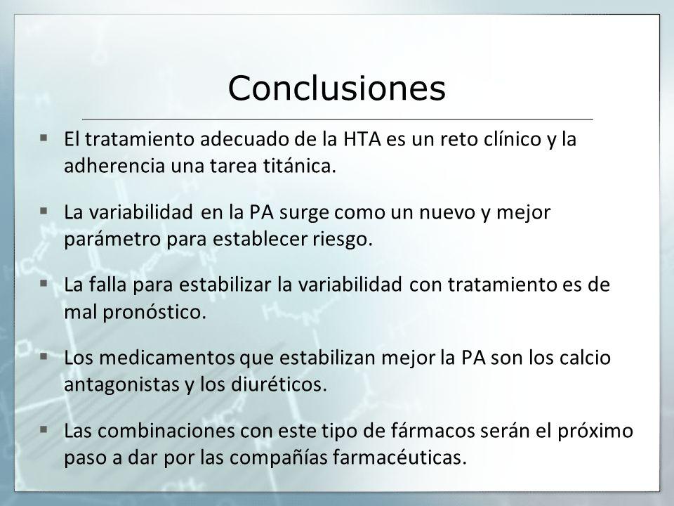 Conclusiones El tratamiento adecuado de la HTA es un reto clínico y la adherencia una tarea titánica.