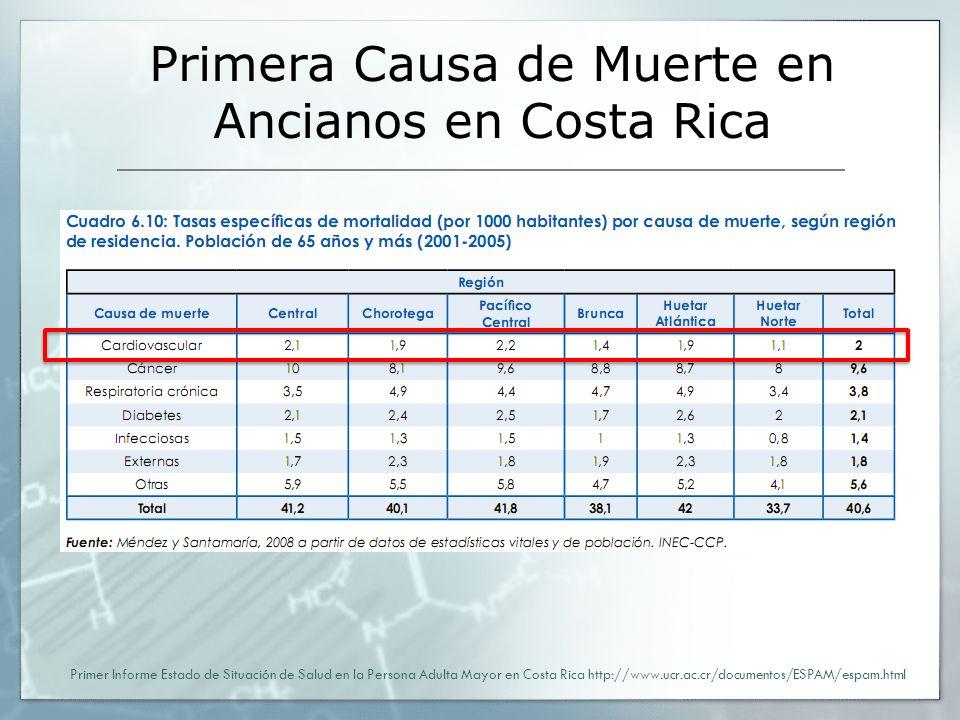 Primera Causa de Muerte en Ancianos en Costa Rica