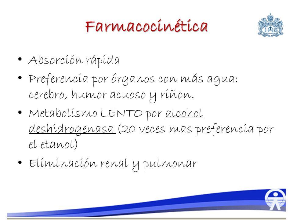 Farmacocinética Absorción rápida
