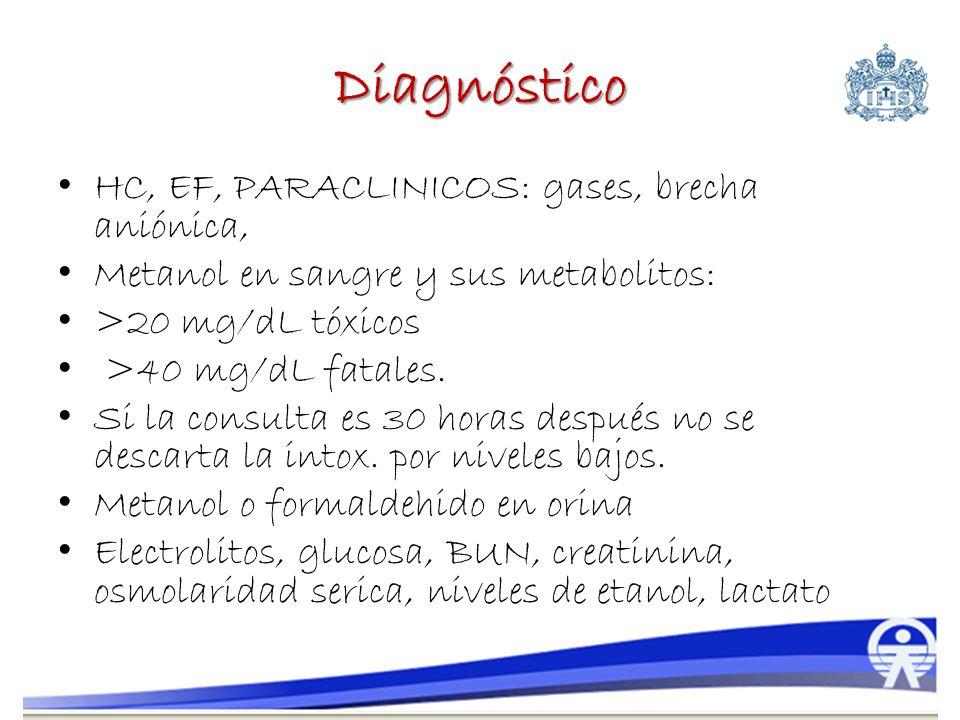 Diagnóstico HC, EF, PARACLINICOS: gases, brecha aniónica,
