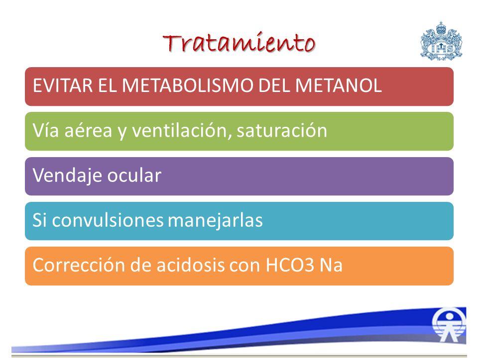 Tratamiento EVITAR EL METABOLISMO DEL METANOL