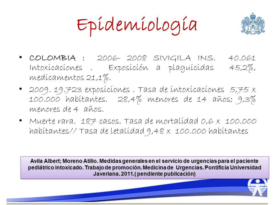 Epidemiología COLOMBIA : 2006- 2008 SIVIGILA INS. 40.061 Intoxicaciones . Exposición a plaguicidas 45,2%, medicamentos 21,1%.