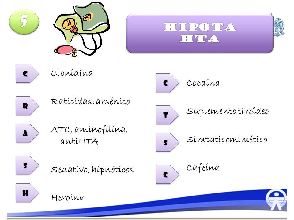 5 Hipota. hta. Cocaína Suplemento tiroideo Simpaticomimético Cafeína C.