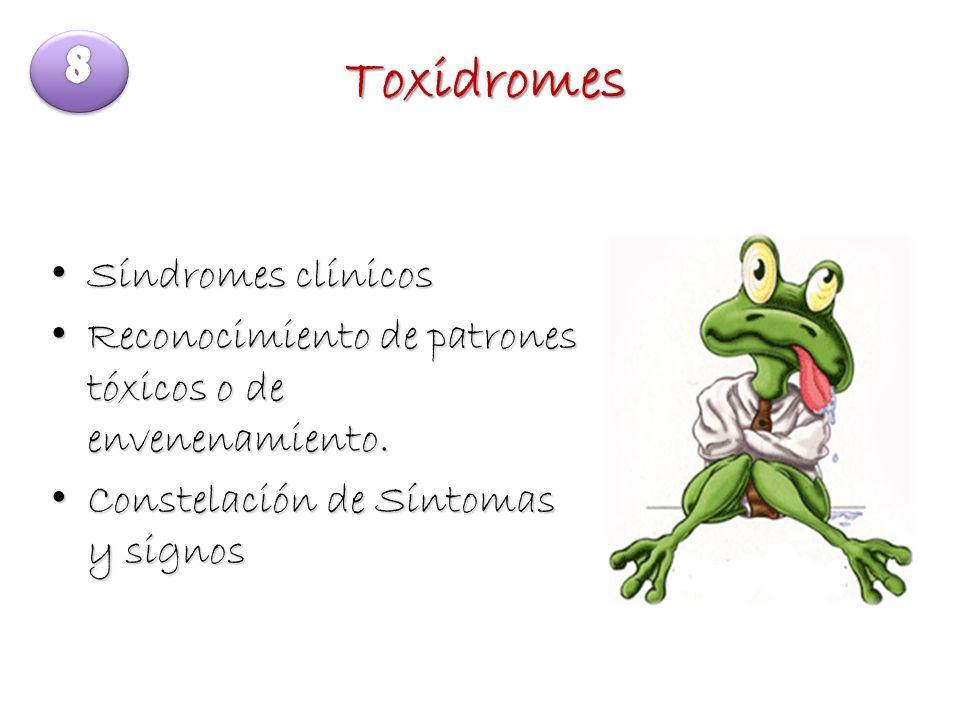 Toxidromes 8 Síndromes clínicos
