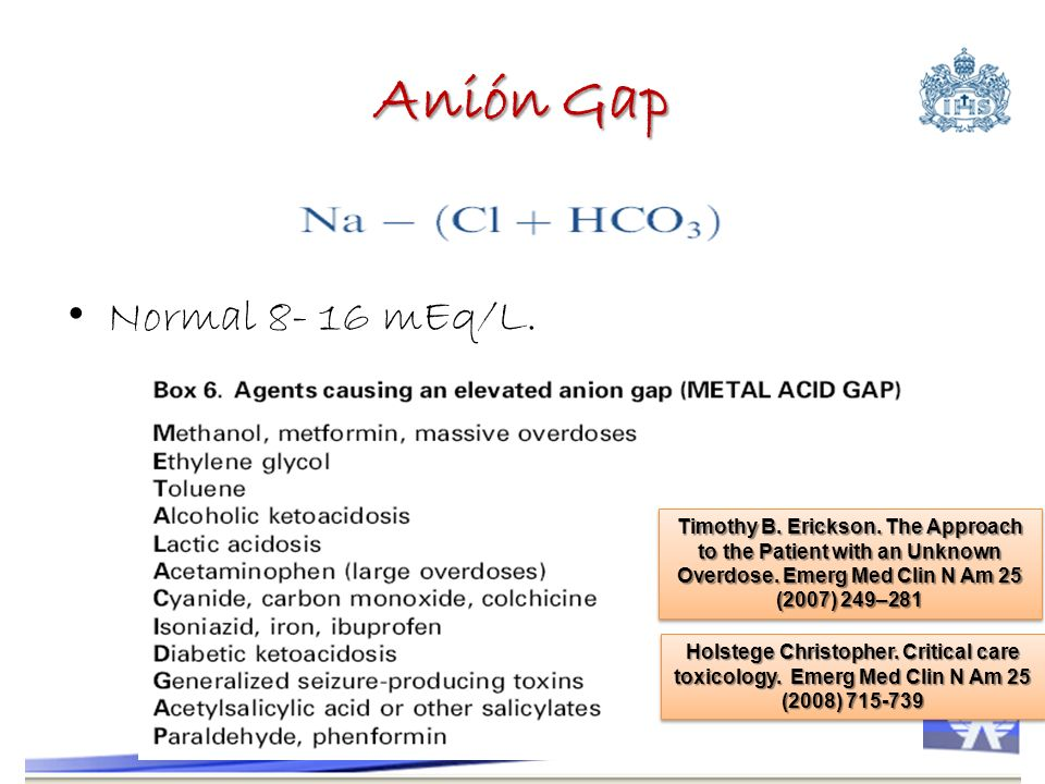 Anión Gap Normal 8- 16 mEq/L.