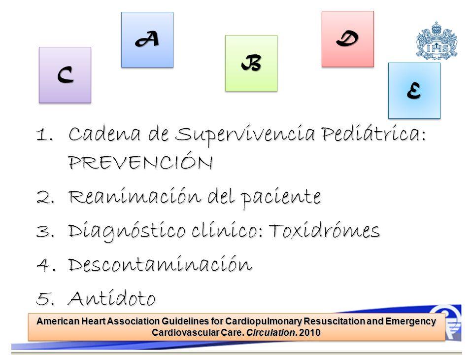 Cadena de Supervivencia Pediátrica: PREVENCIÓN