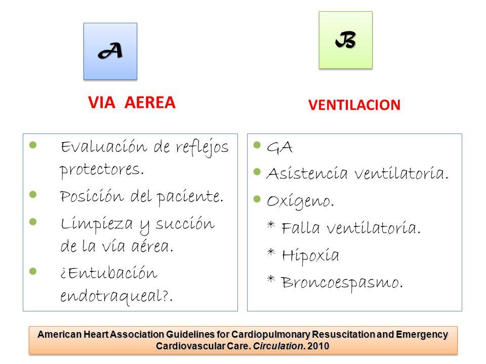 Evaluación de reflejos protectores. Posición del paciente.
