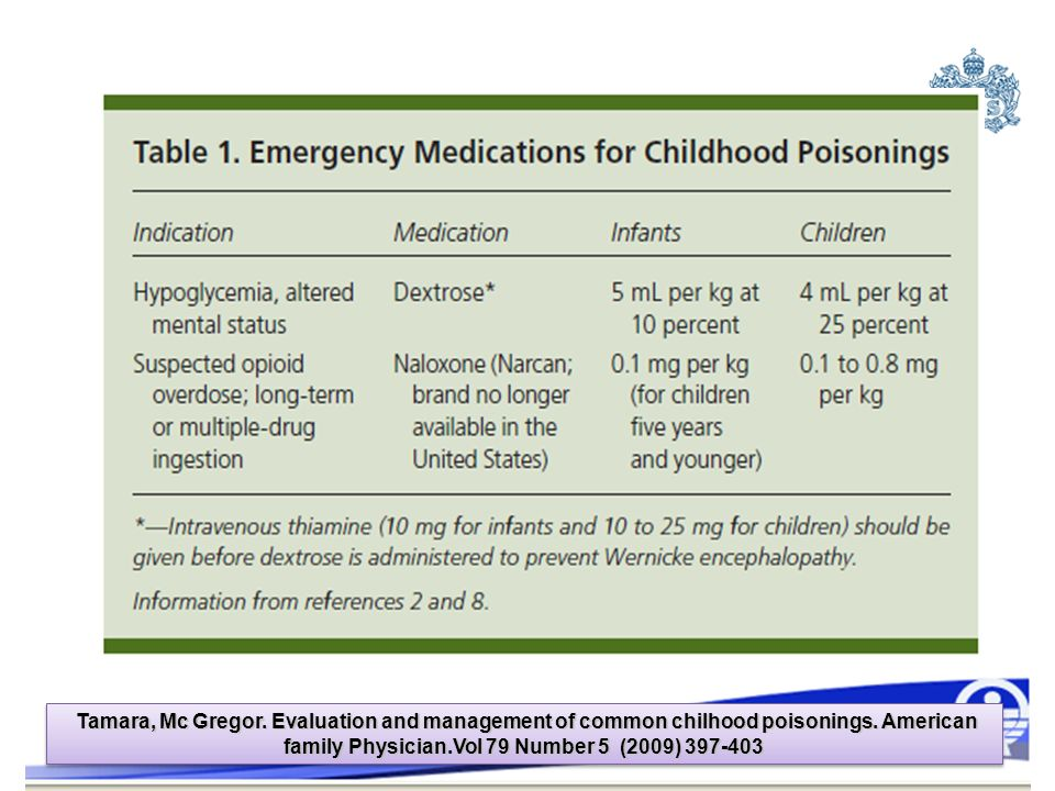 Tamara, Mc Gregor. Evaluation and management of common chilhood poisonings.