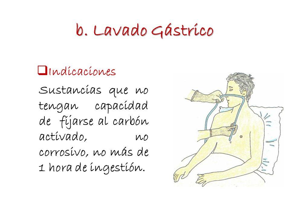 b. Lavado Gástrico Indicaciones