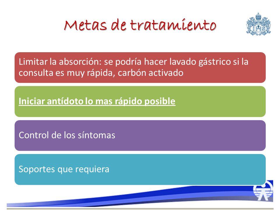 Metas de tratamiento Limitar la absorción: se podría hacer lavado gástrico si la consulta es muy rápida, carbón activado.