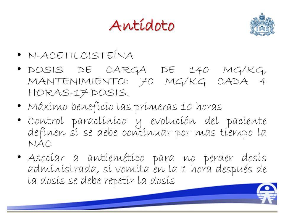 Antídoto N-ACETILCISTEÍNA