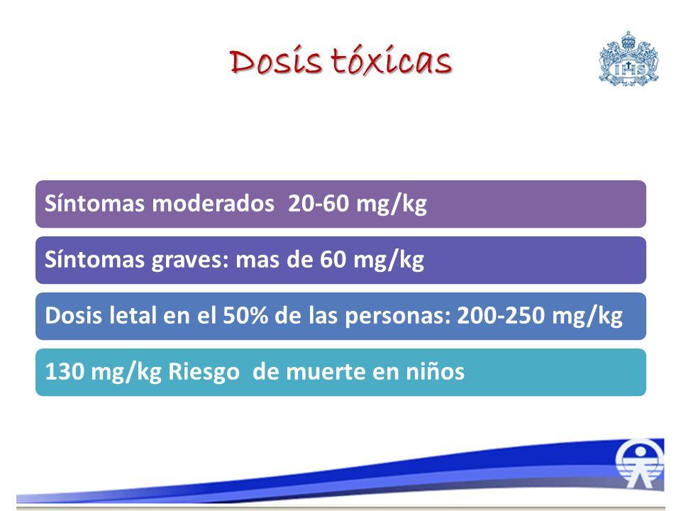 Dosis tóxicas Síntomas moderados 20-60 mg/kg