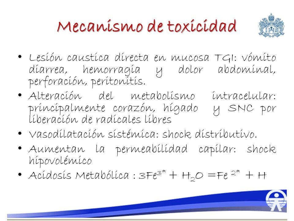 Mecanismo de toxicidad