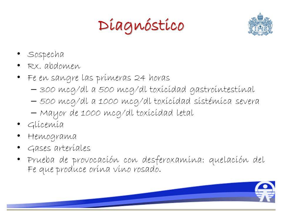 Diagnóstico Sospecha Rx. abdomen Fe en sangre las primeras 24 horas