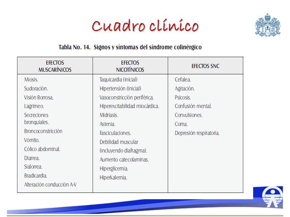 Cuadro clínico Dosis tóxica: