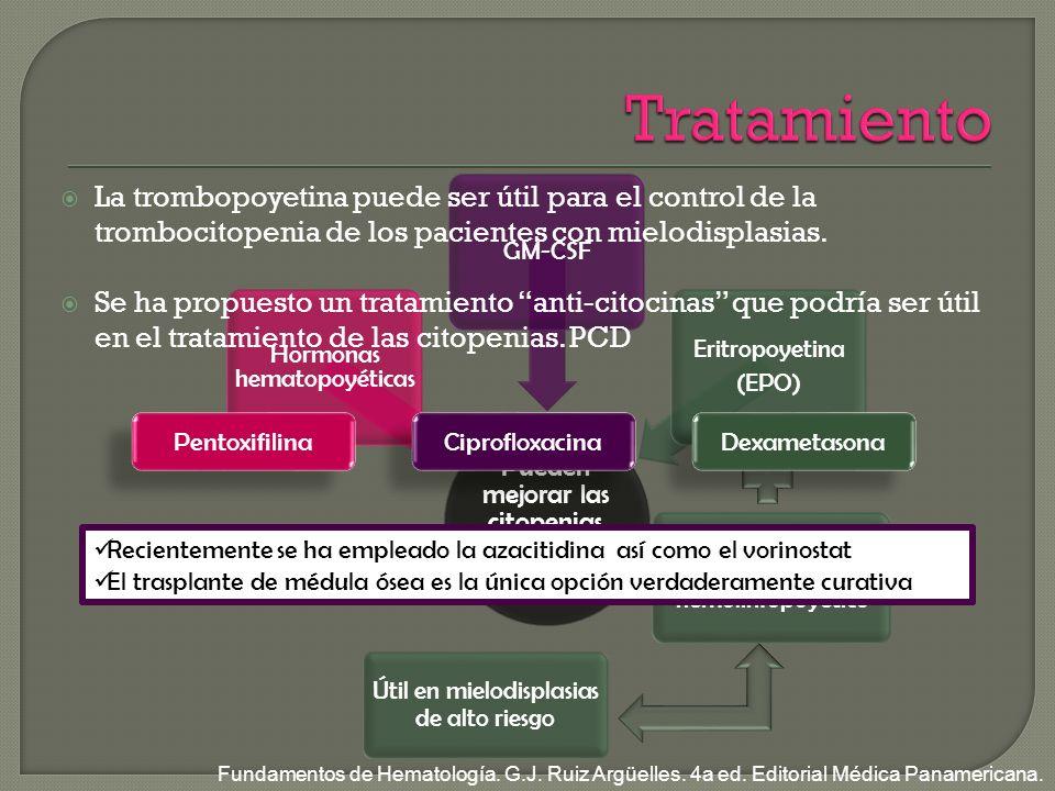 Tratamiento La trombopoyetina puede ser útil para el control de la trombocitopenia de los pacientes con mielodisplasias.