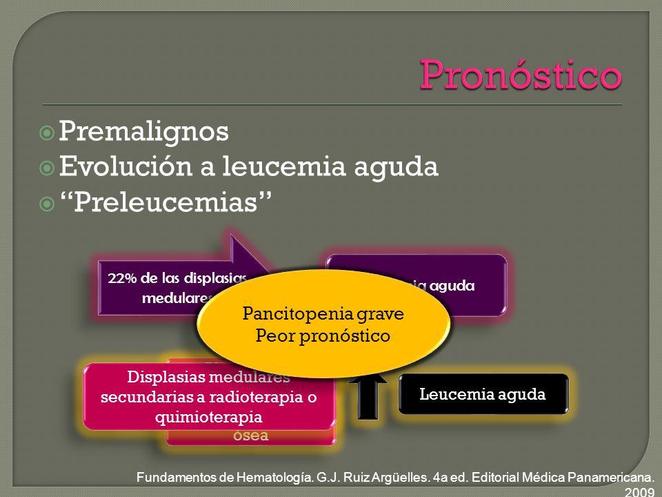 Pronóstico Premalignos Evolución a leucemia aguda Preleucemias