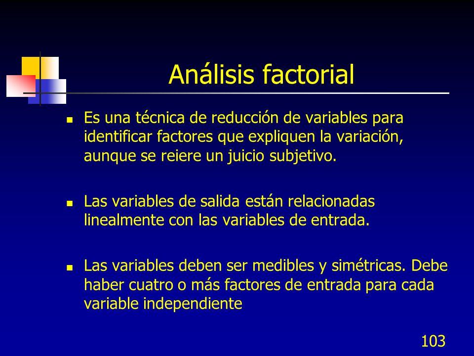 Análisis factorial