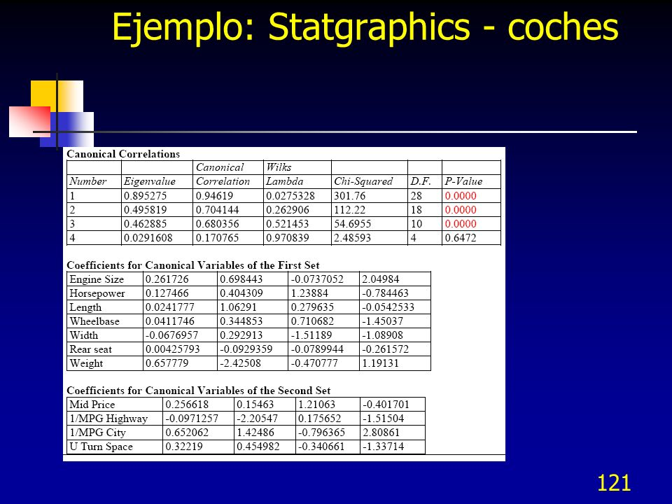 Ejemplo: Statgraphics - coches