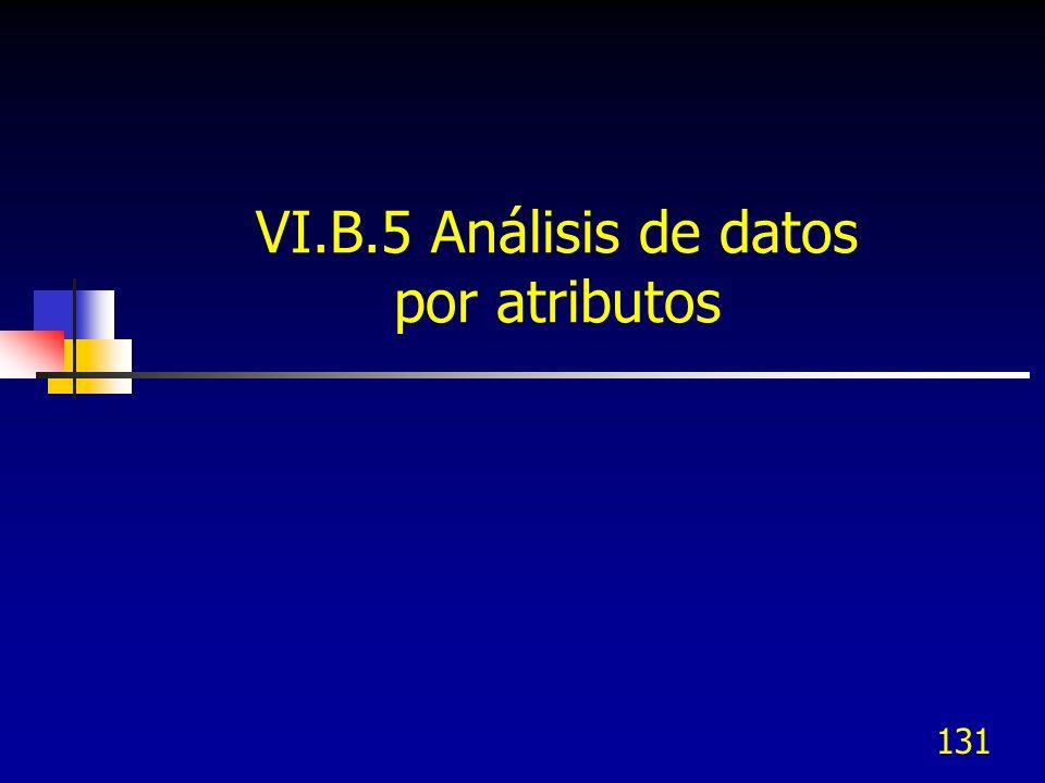 VI.B.5 Análisis de datos por atributos