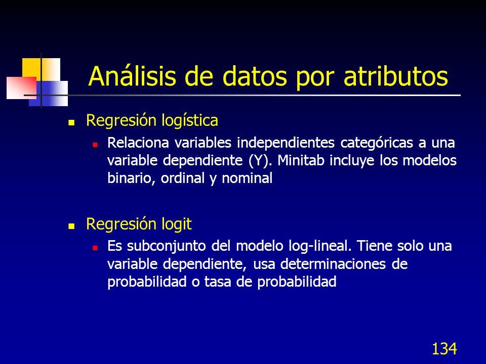 Análisis de datos por atributos