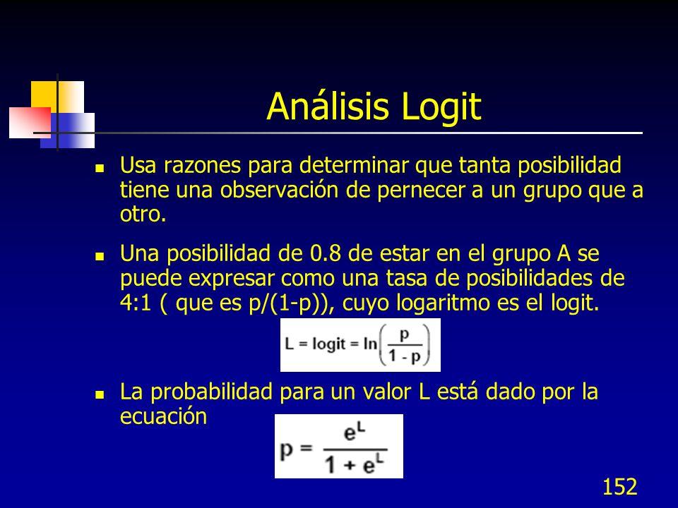 Análisis LogitUsa razones para determinar que tanta posibilidad tiene una observación de pernecer a un grupo que a otro.