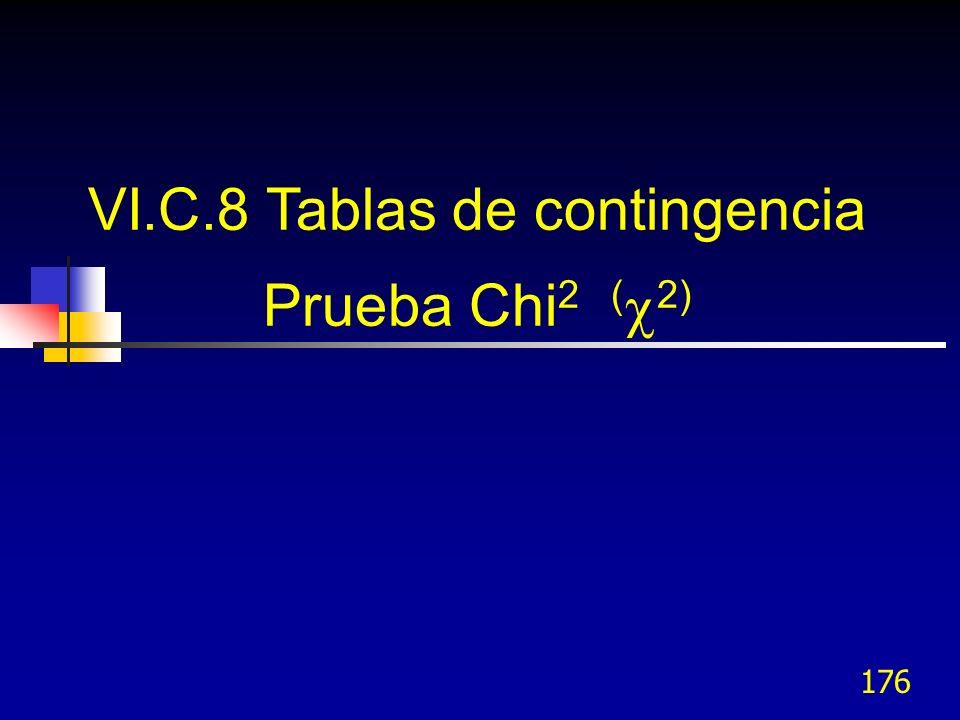 VI.C.8 Tablas de contingencia