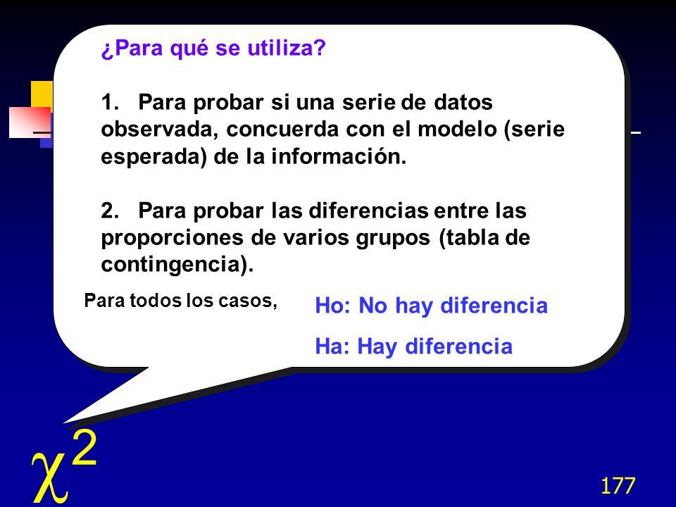 ¿Para qué se utiliza 1. Para probar si una serie de datos observada, concuerda con el modelo (serie esperada) de la información.