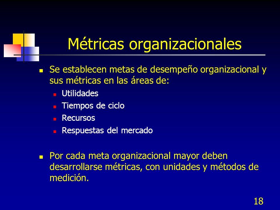 Métricas organizacionales