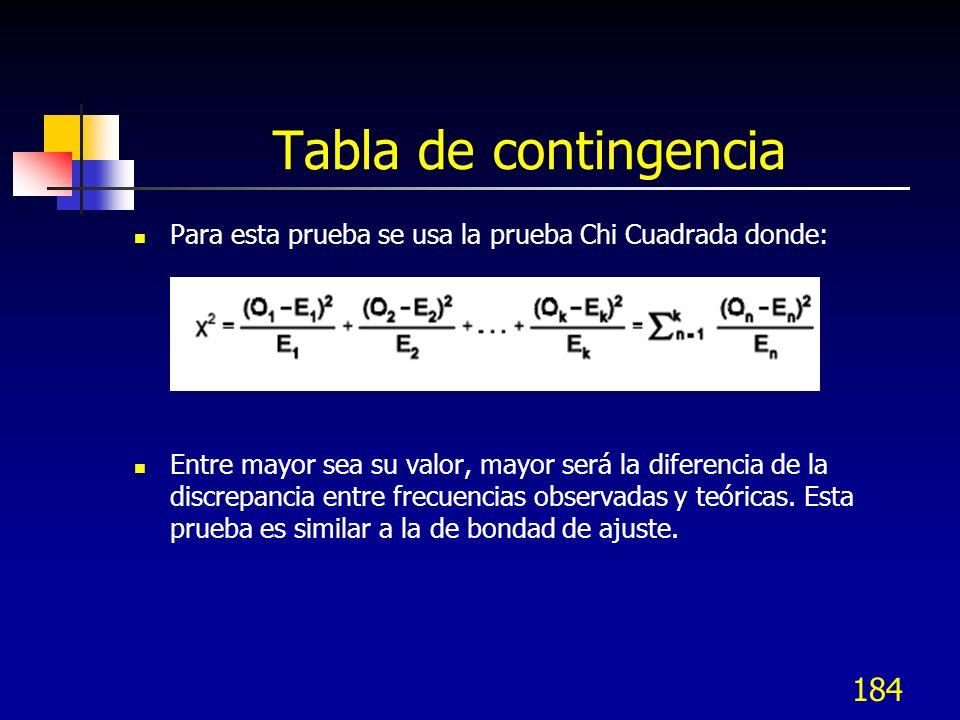 Tabla de contingencia Para esta prueba se usa la prueba Chi Cuadrada donde: