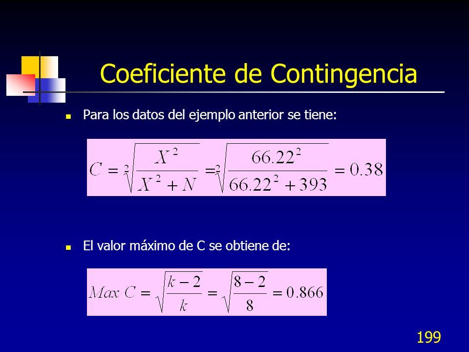 Coeficiente de Contingencia