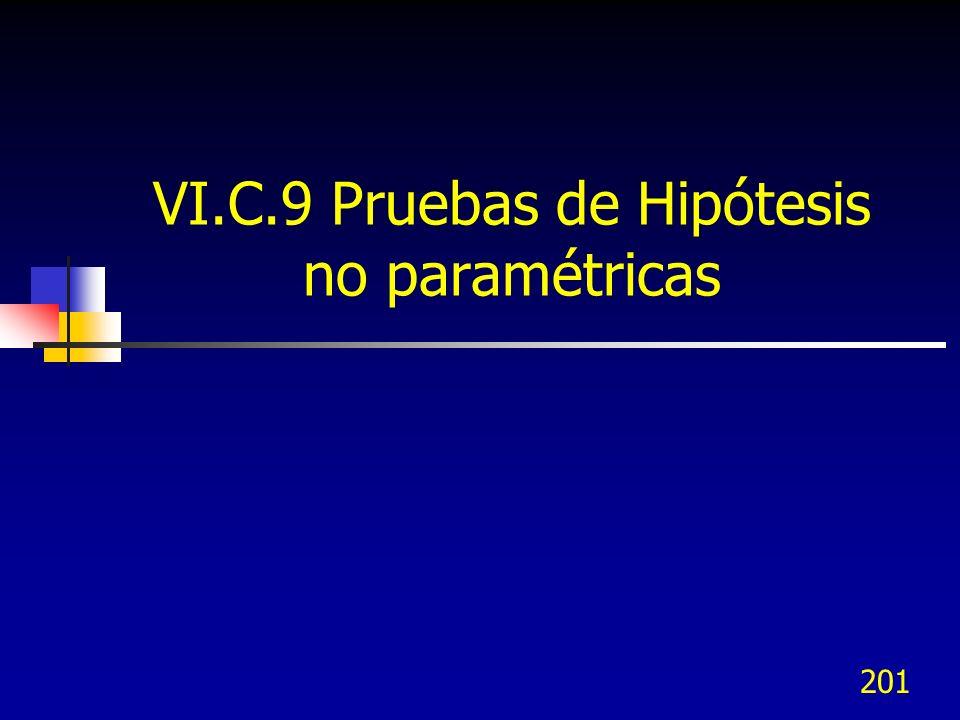 VI.C.9 Pruebas de Hipótesis no paramétricas