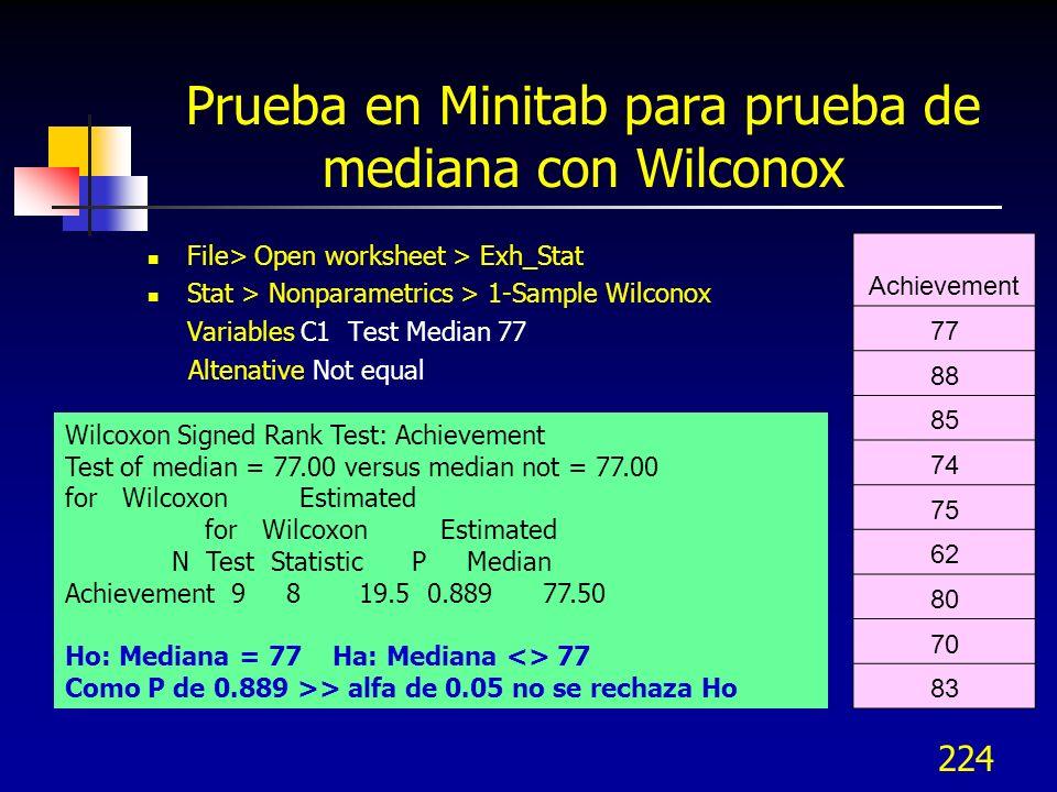 Prueba en Minitab para prueba de mediana con Wilconox