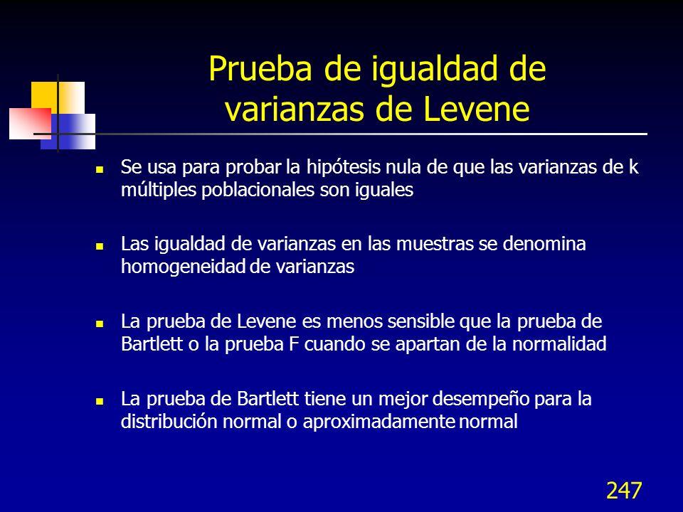 Prueba de igualdad de varianzas de Levene