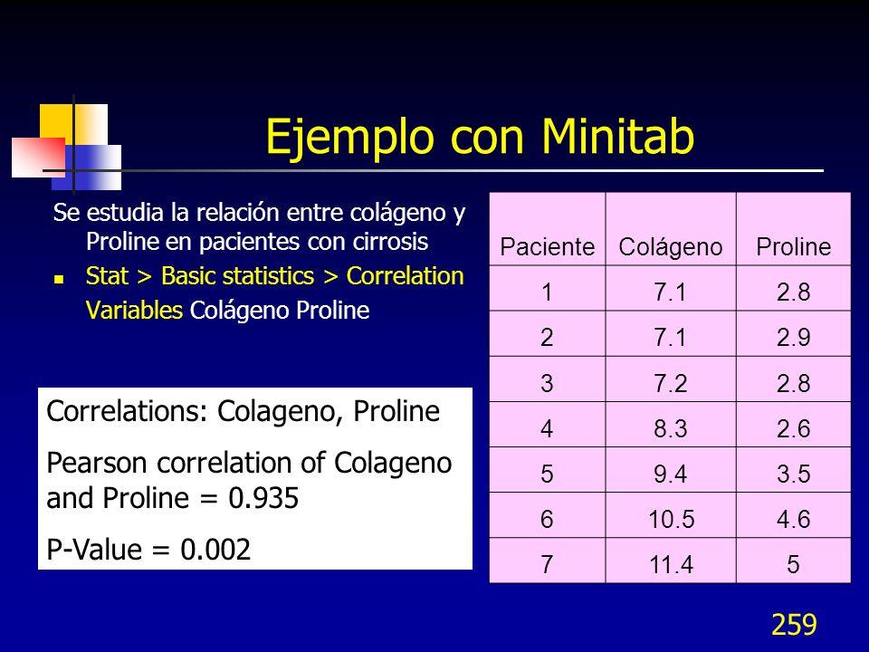 Ejemplo con Minitab Correlations: Colageno, Proline