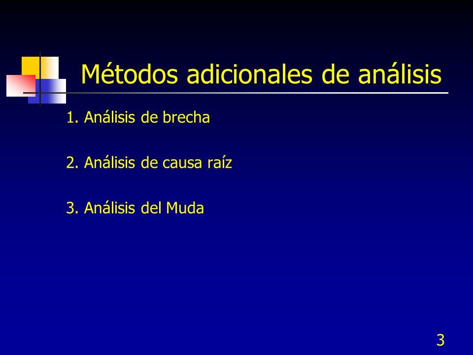 Métodos adicionales de análisis