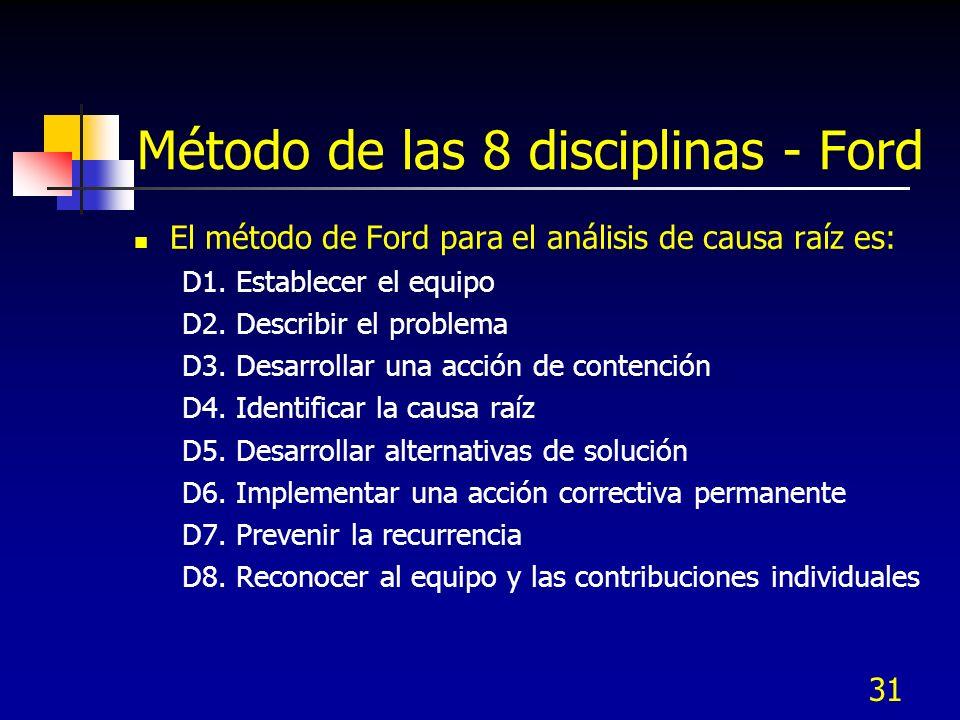 Método de las 8 disciplinas - Ford