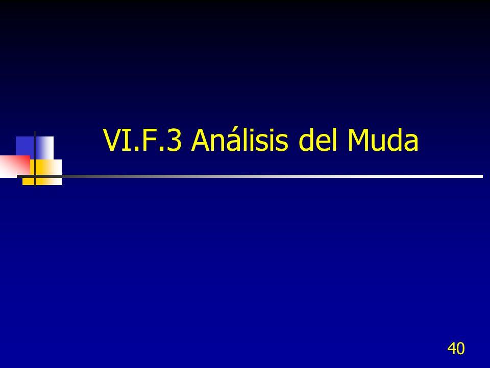 VI.F.3 Análisis del Muda